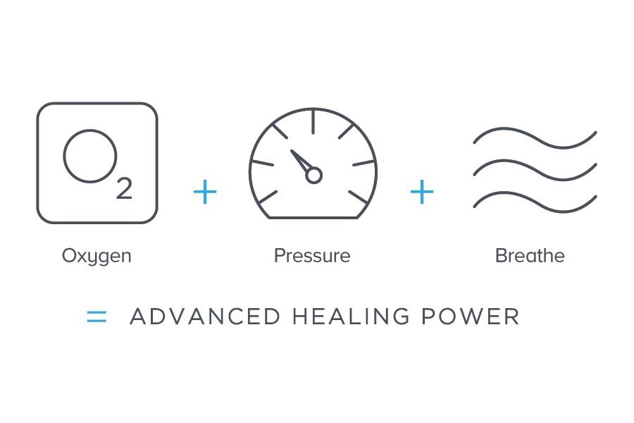 Advanced Healing Power